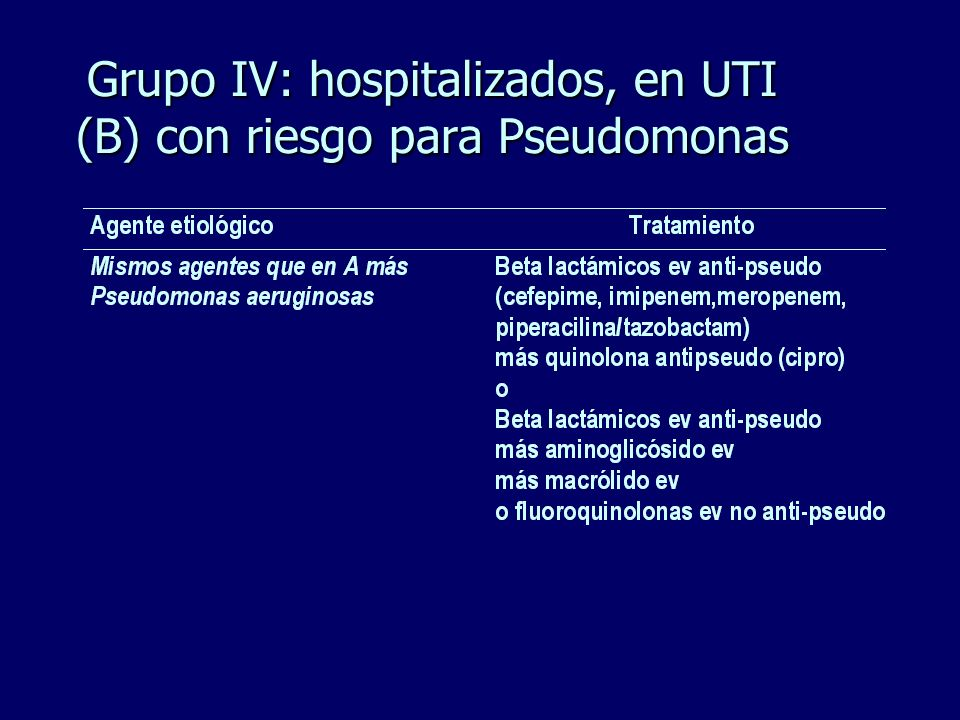 Grupo IV: hospitalizados, en UTI (B) con riesgo para Pseudomonas