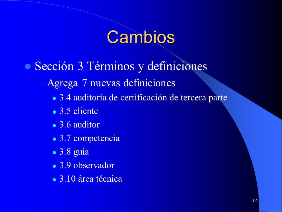 Cambios Sección 3 Términos y definiciones Agrega 7 nuevas definiciones