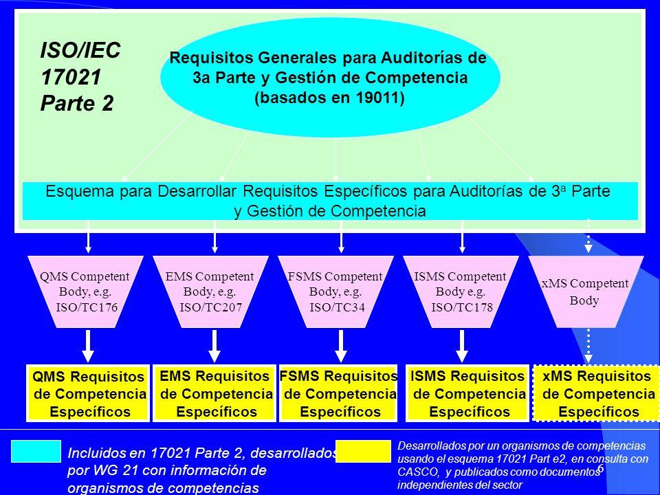 ISO/IEC 17021 Parte 2 Requisitos Generales para Auditorías de