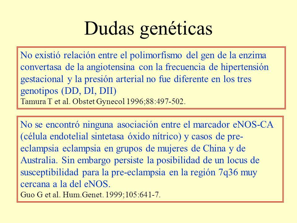 Dudas genéticas