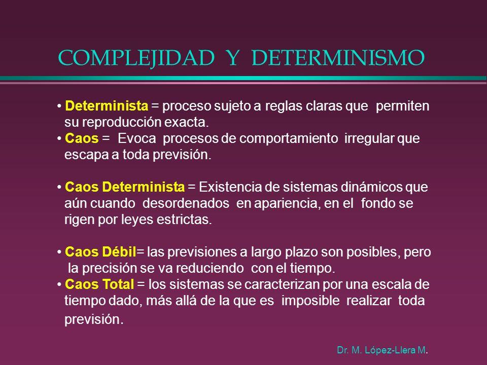 COMPLEJIDAD Y DETERMINISMO