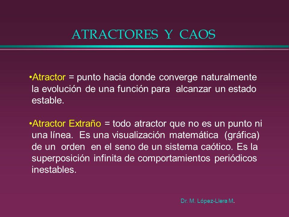 ATRACTORES Y CAOS Atractor = punto hacia donde converge naturalmente