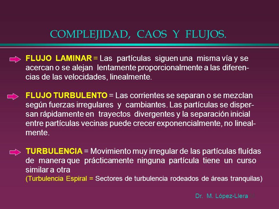 COMPLEJIDAD, CAOS Y FLUJOS.