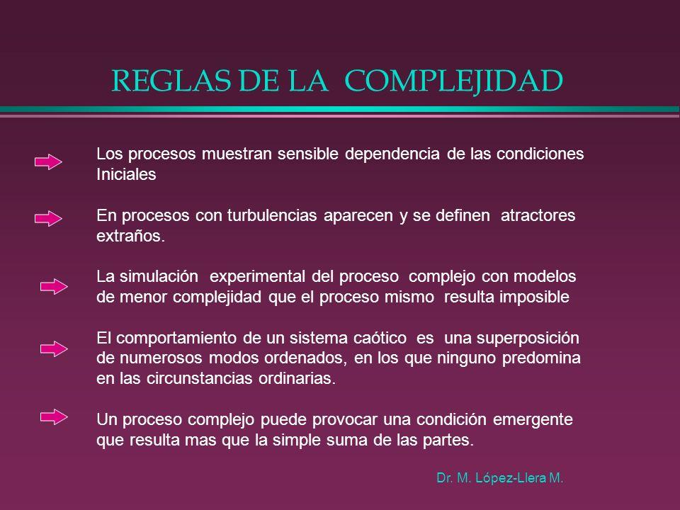 REGLAS DE LA COMPLEJIDAD