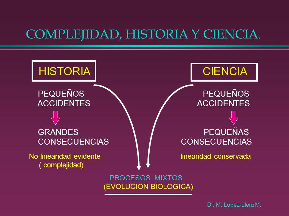 COMPLEJIDAD, HISTORIA Y CIENCIA.