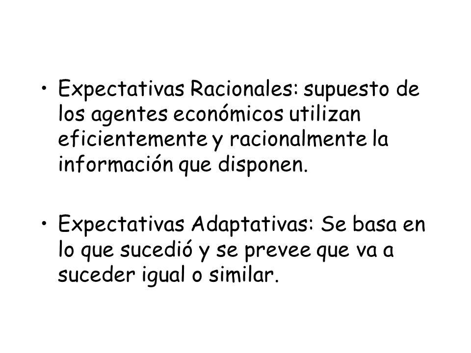 Expectativas Racionales: supuesto de los agentes económicos utilizan eficientemente y racionalmente la información que disponen.