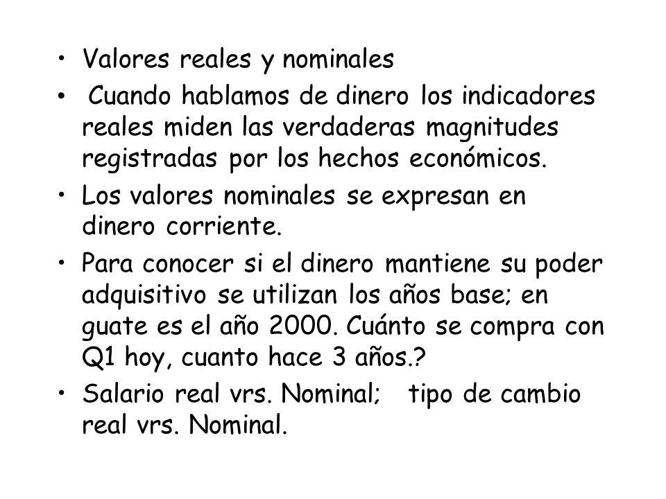 Valores reales y nominales
