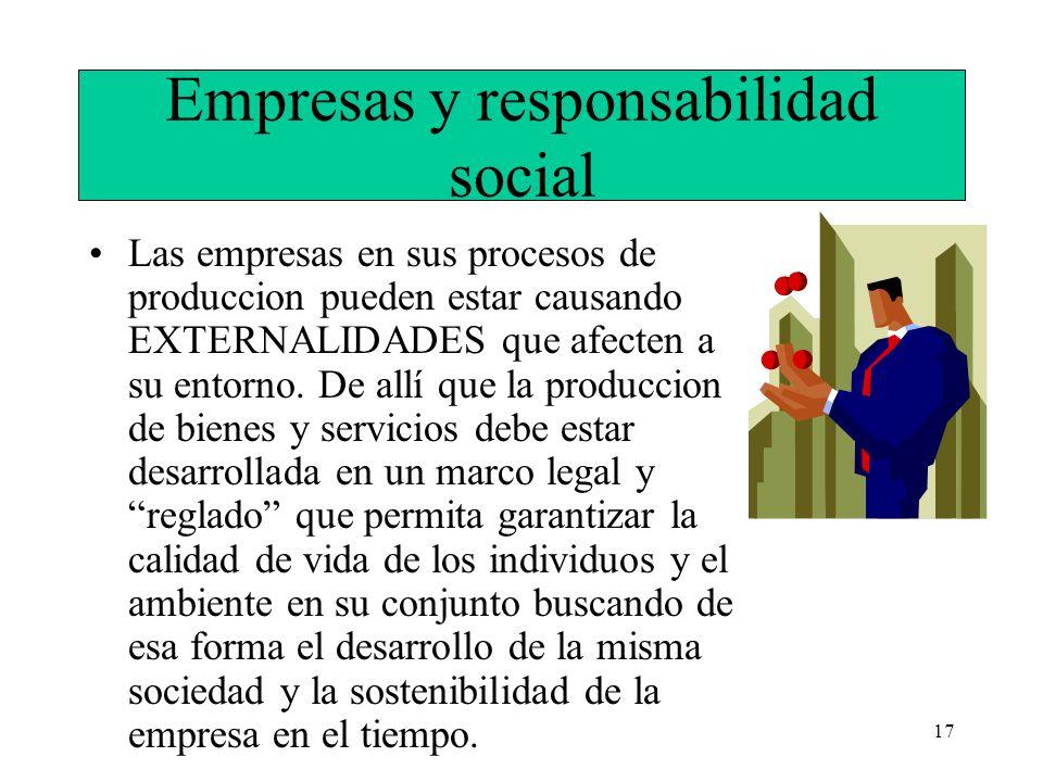 Empresas y responsabilidad social