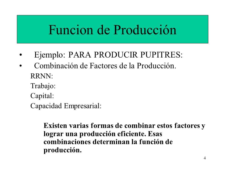 Funcion de Producción Ejemplo: PARA PRODUCIR PUPITRES: