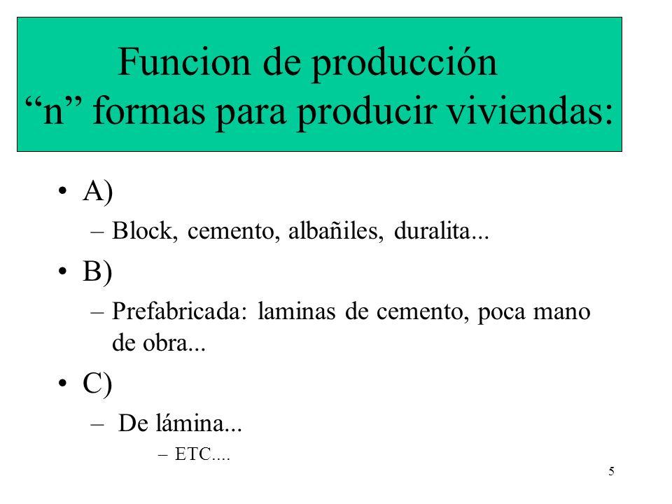 Funcion de producción n formas para producir viviendas: