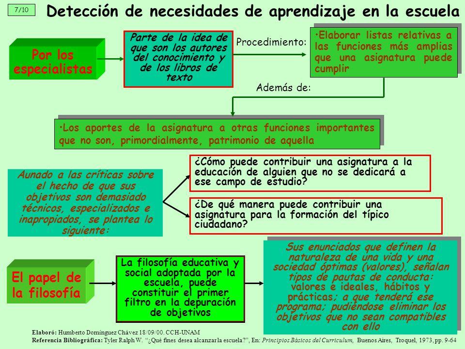 Detección de necesidades de aprendizaje en la escuela