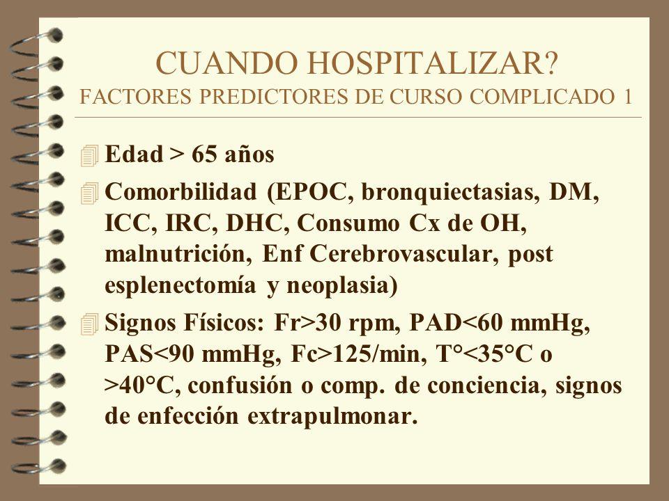 CUANDO HOSPITALIZAR FACTORES PREDICTORES DE CURSO COMPLICADO 1