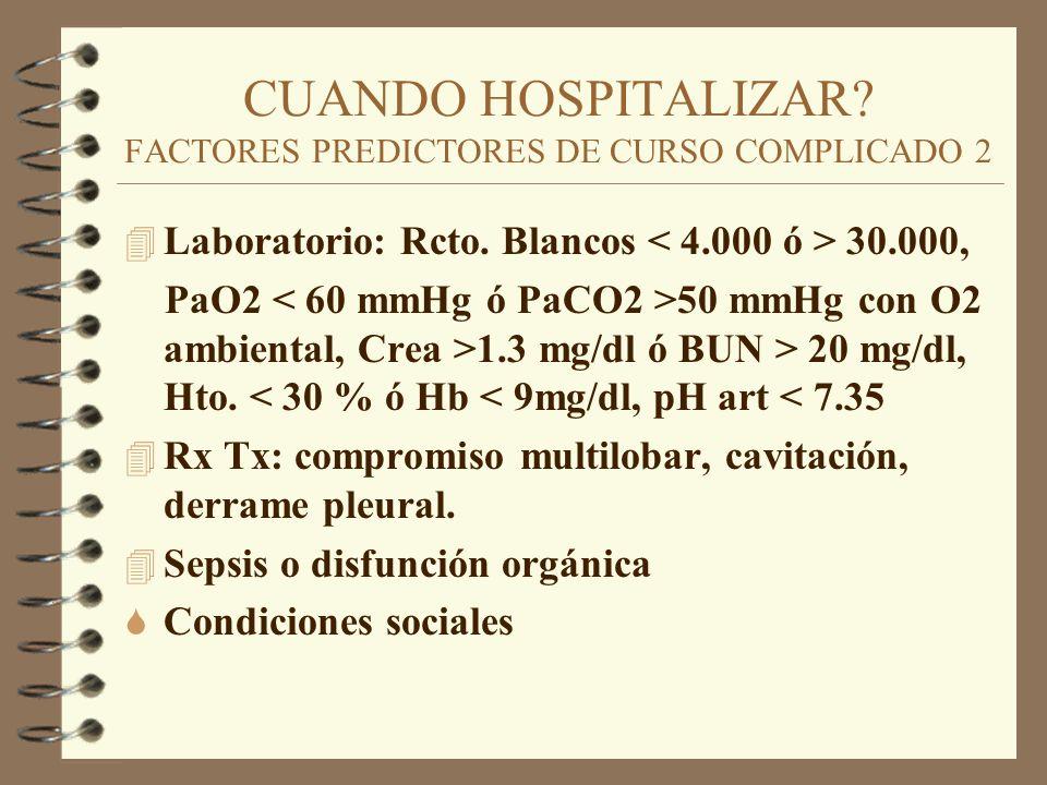 CUANDO HOSPITALIZAR FACTORES PREDICTORES DE CURSO COMPLICADO 2