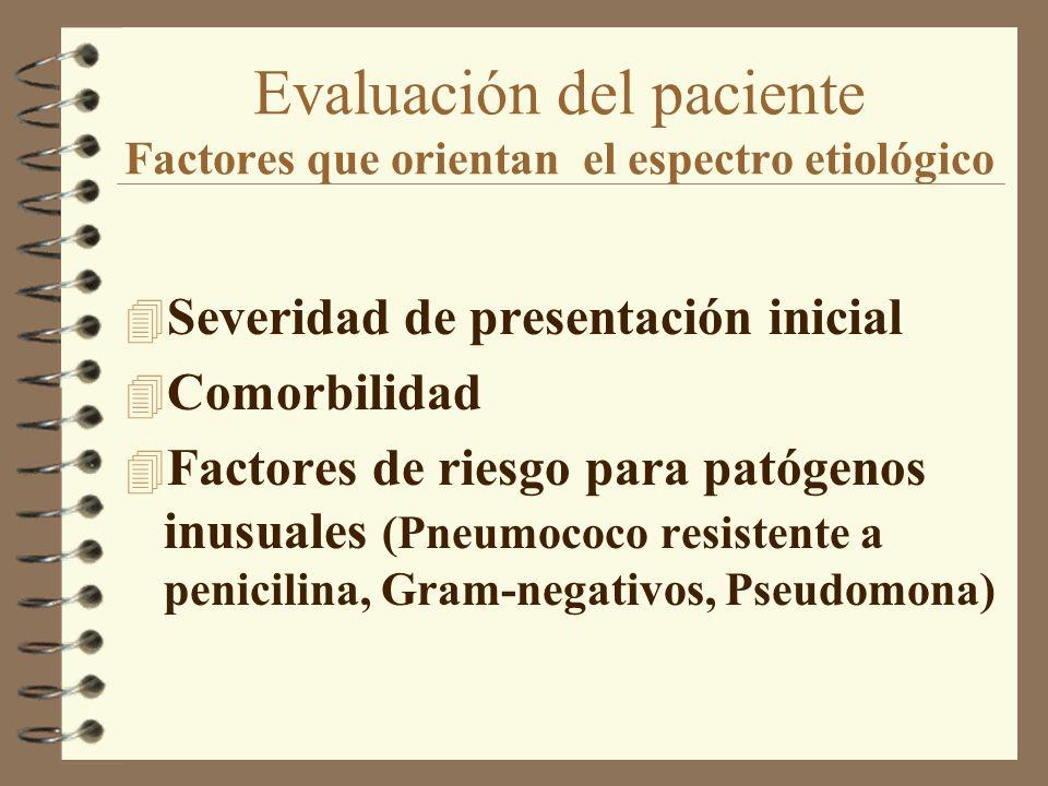 Evaluación del paciente Factores que orientan el espectro etiológico