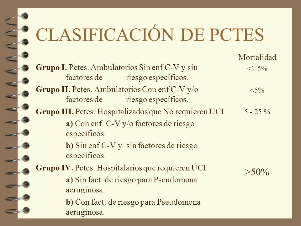 CLASIFICACIÓN DE PCTES