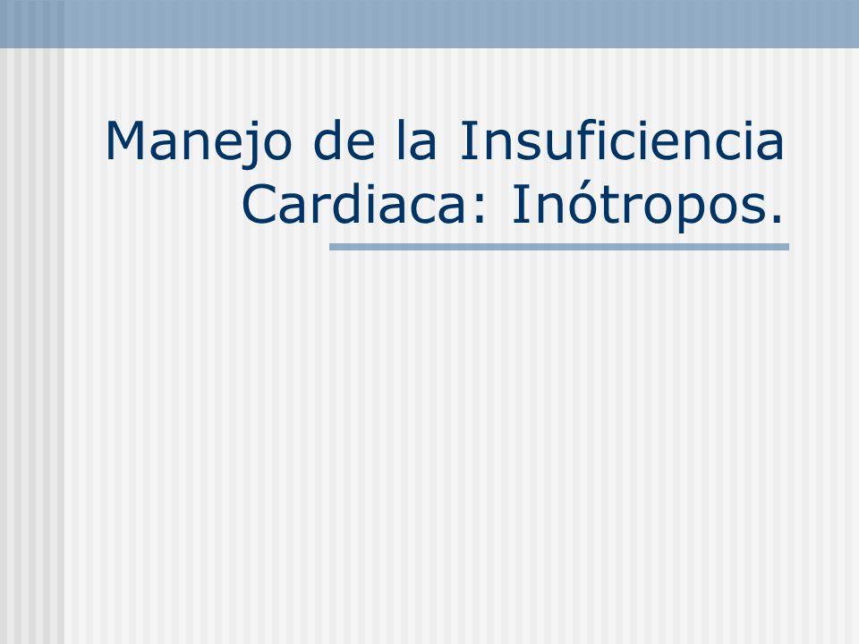 Manejo de la Insuficiencia Cardiaca: Inótropos.