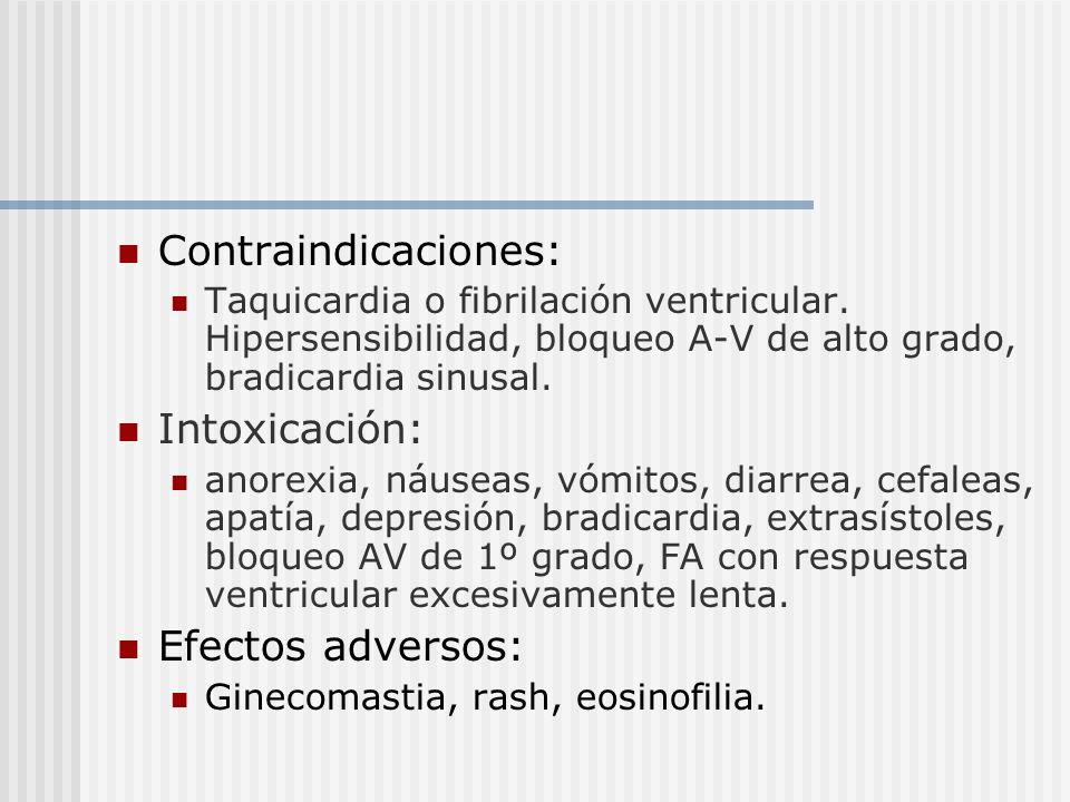 Contraindicaciones: Intoxicación: Efectos adversos: