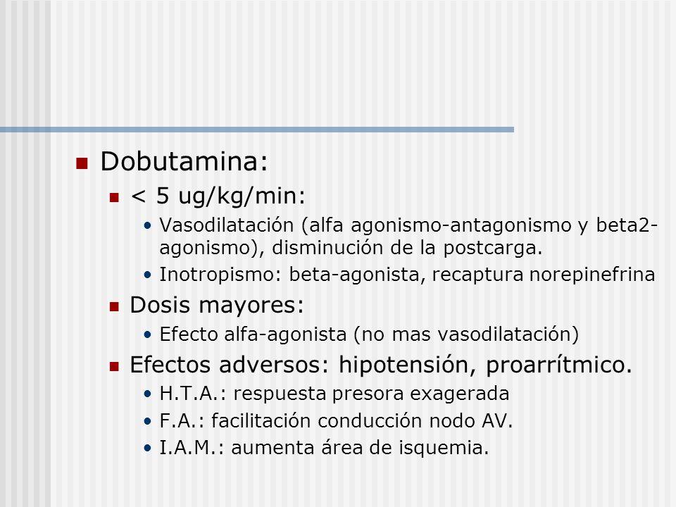 Dobutamina: < 5 ug/kg/min: Dosis mayores: