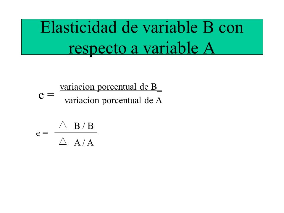Elasticidad de variable B con respecto a variable A