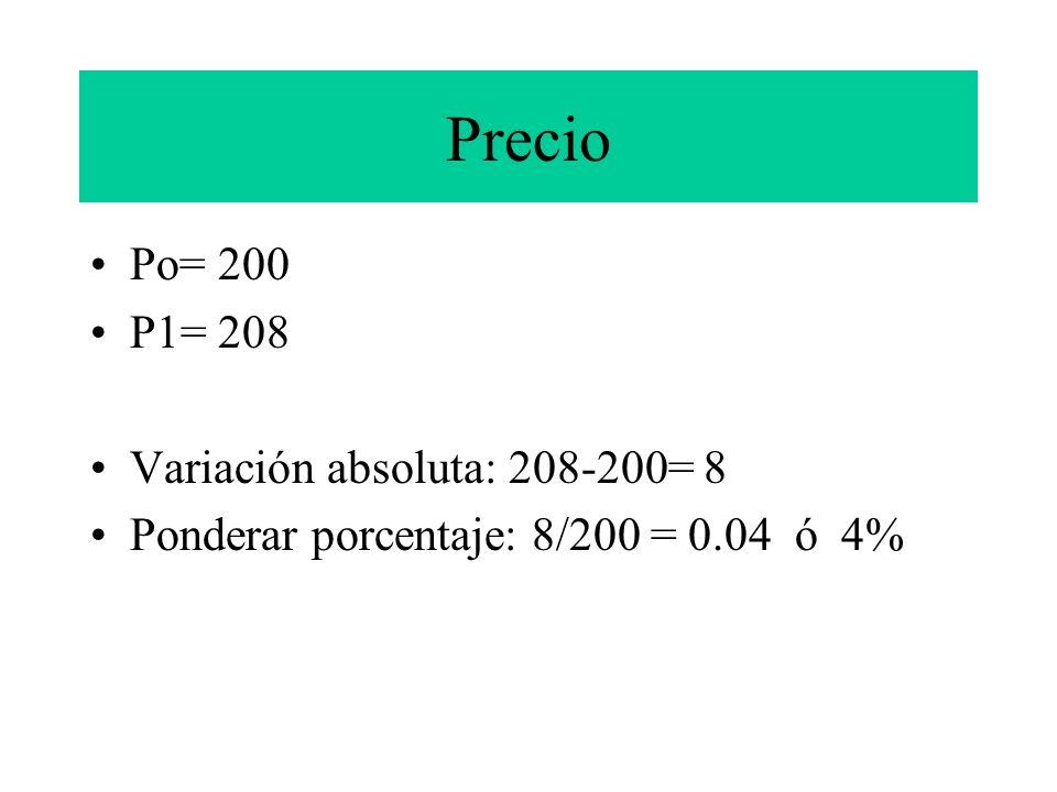 Precio Po= 200 P1= 208 Variación absoluta: 208-200= 8