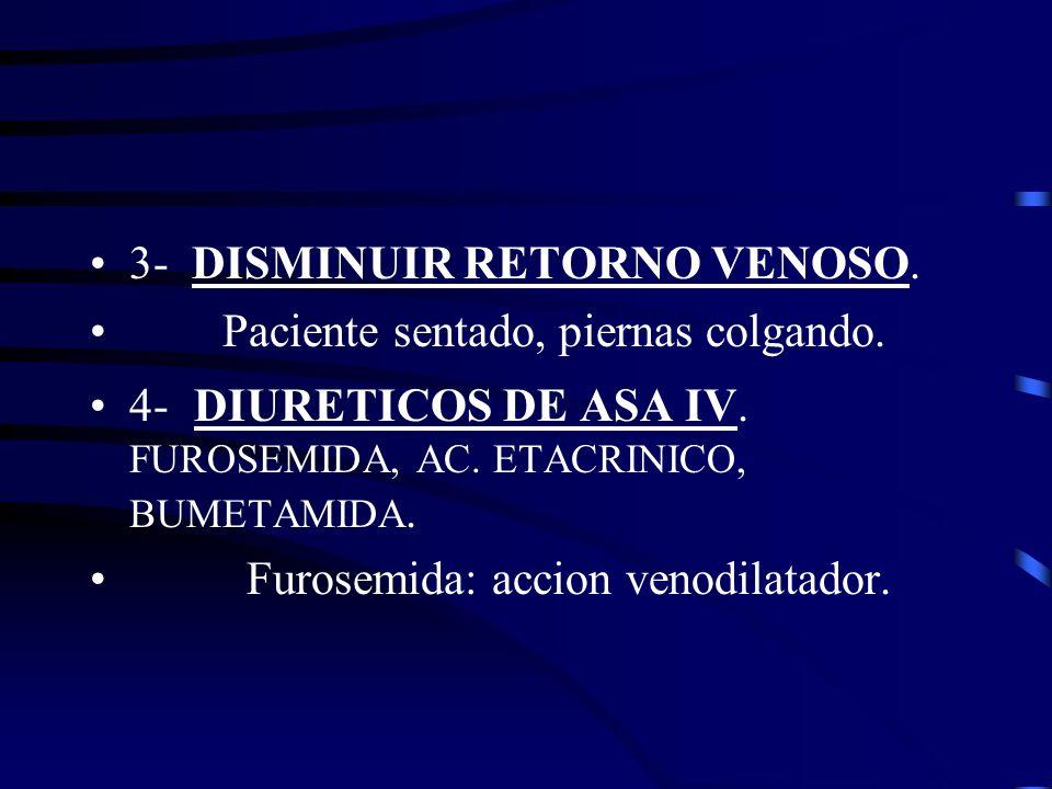 3- DISMINUIR RETORNO VENOSO.