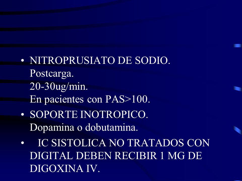 NITROPRUSIATO DE SODIO. Postcarga. 20-30ug/min