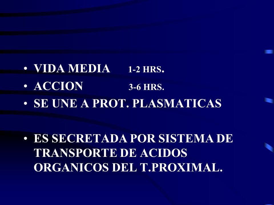 VIDA MEDIA 1-2 HRS. ACCION 3-6 HRS. SE UNE A PROT. PLASMATICAS.
