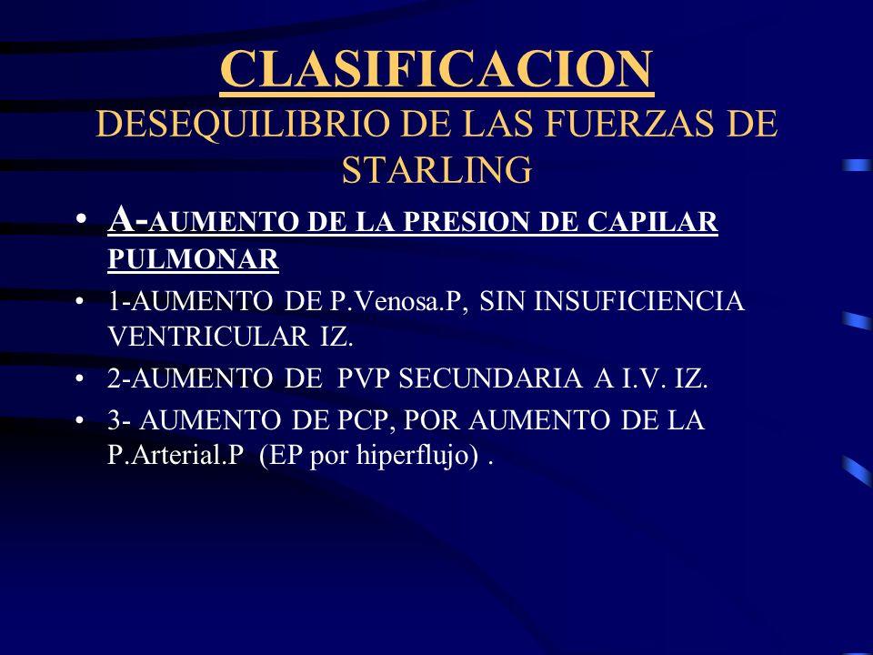 CLASIFICACION DESEQUILIBRIO DE LAS FUERZAS DE STARLING