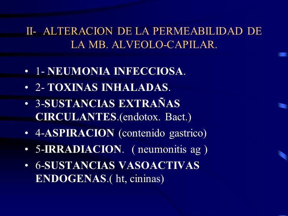 II- ALTERACION DE LA PERMEABILIDAD DE LA MB. ALVEOLO-CAPILAR.