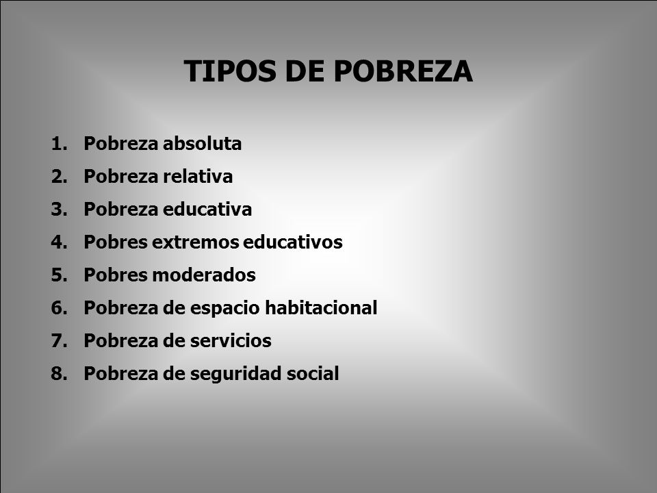 TIPOS DE POBREZA Pobreza absoluta Pobreza relativa Pobreza educativa
