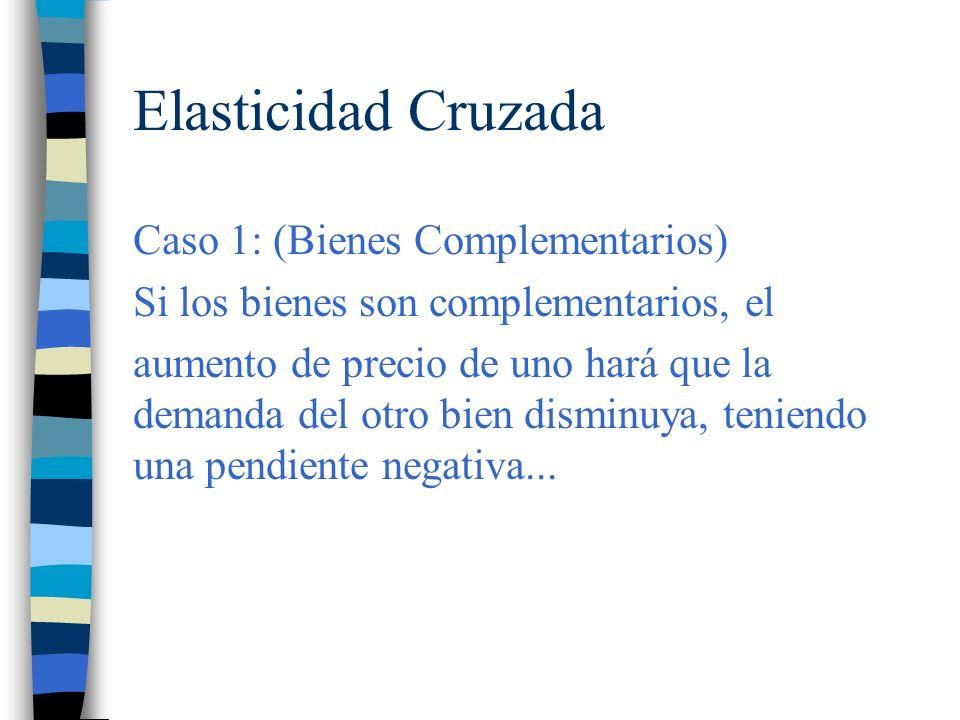 Elasticidad Cruzada Caso 1: (Bienes Complementarios)