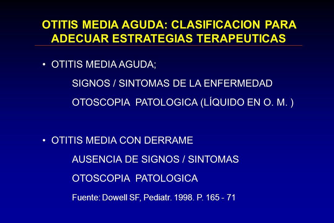 OTITIS MEDIA AGUDA: CLASIFICACION PARA