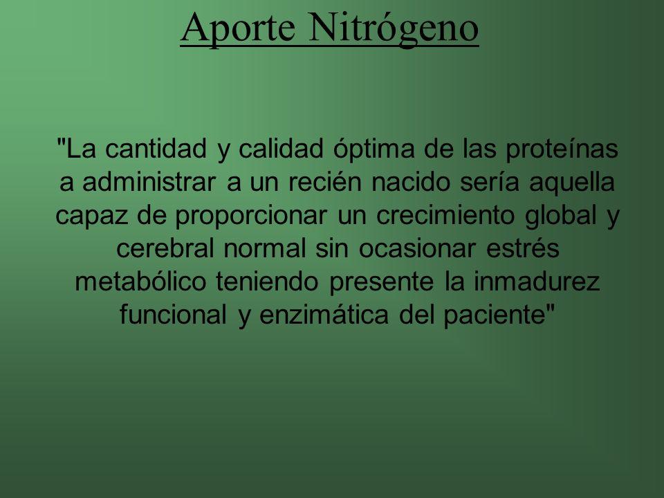 Aporte Nitrógeno
