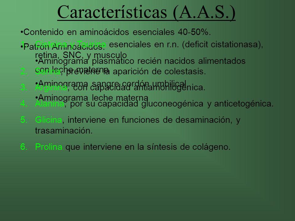 Características (A.A.S.)