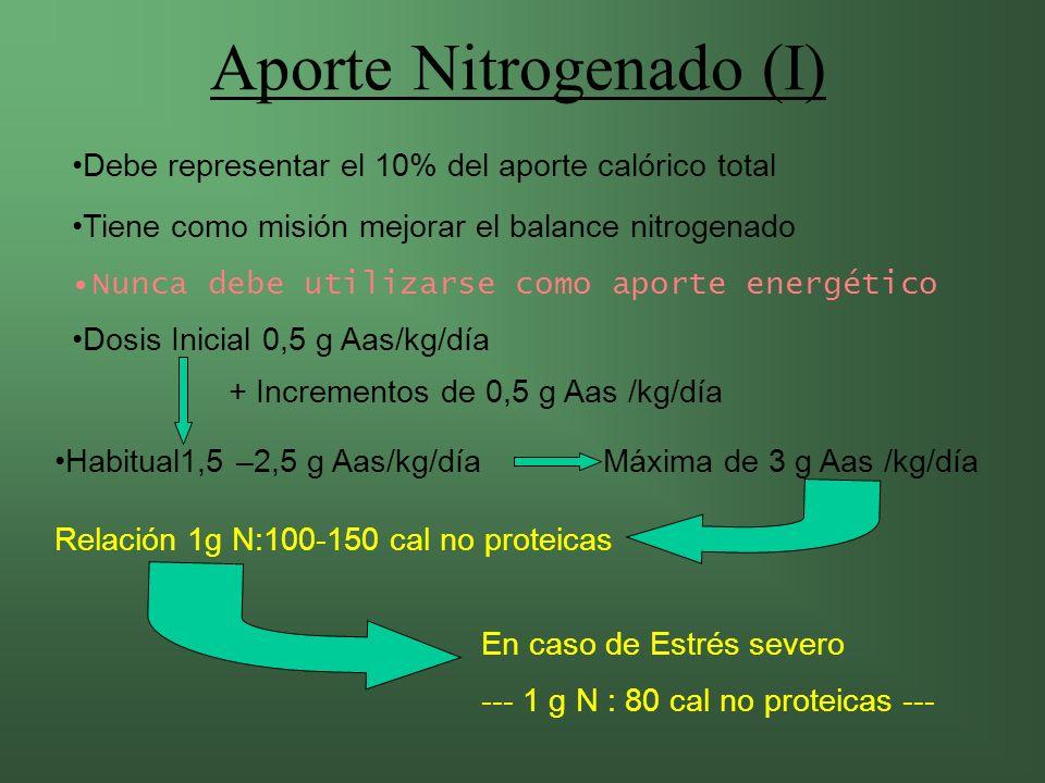 Aporte Nitrogenado (I)