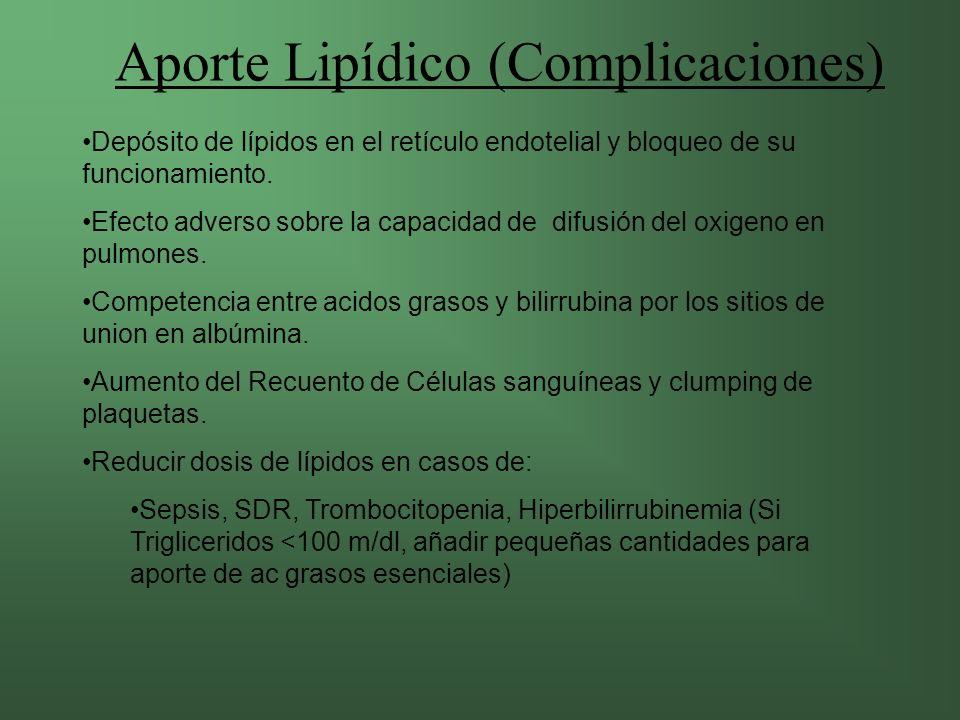 Aporte Lipídico (Complicaciones)