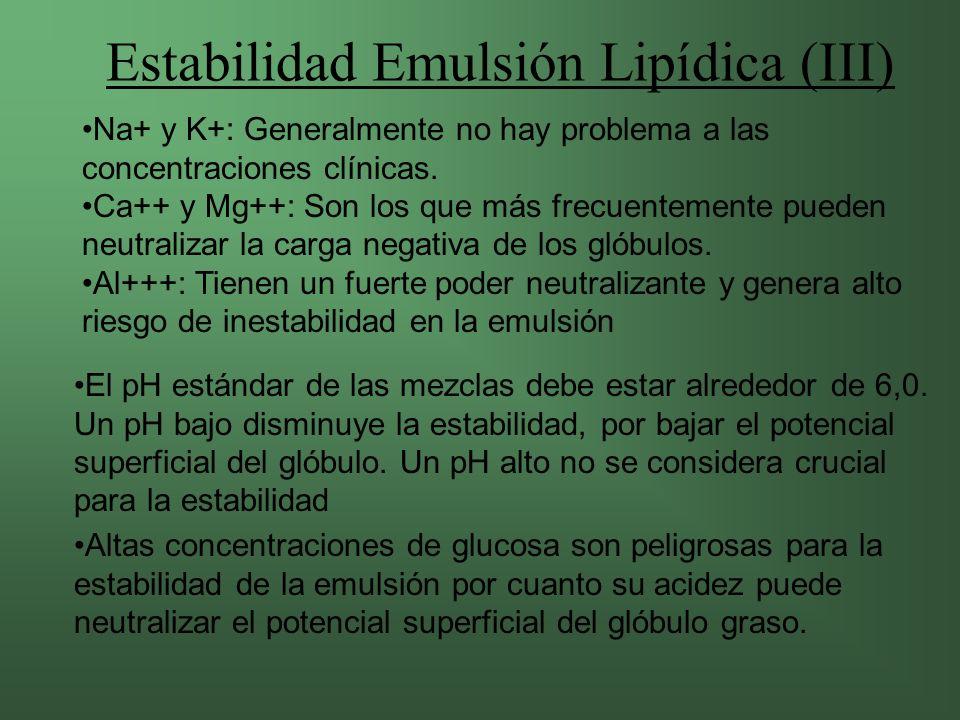 Estabilidad Emulsión Lipídica (III)