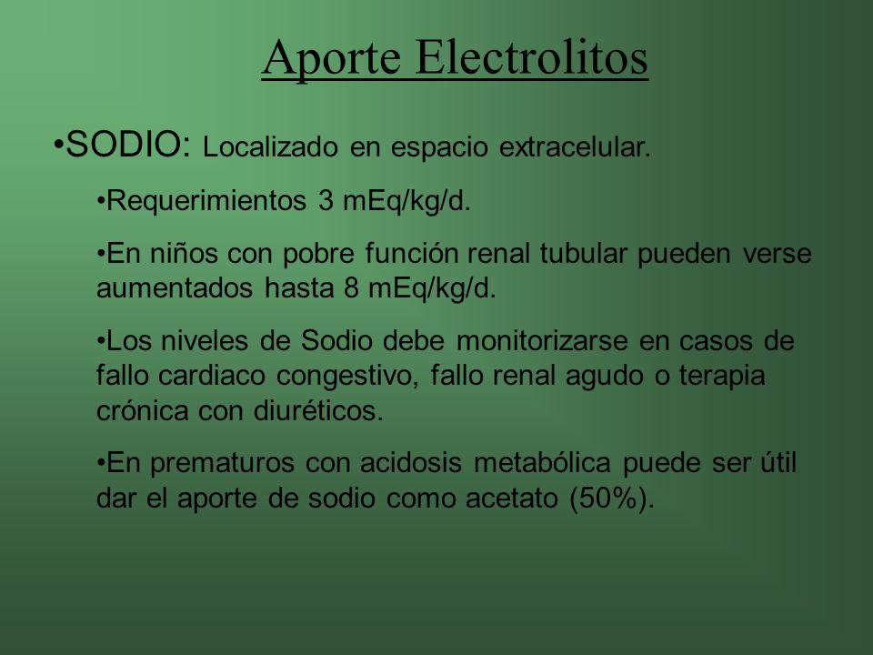 Aporte Electrolitos SODIO: Localizado en espacio extracelular.