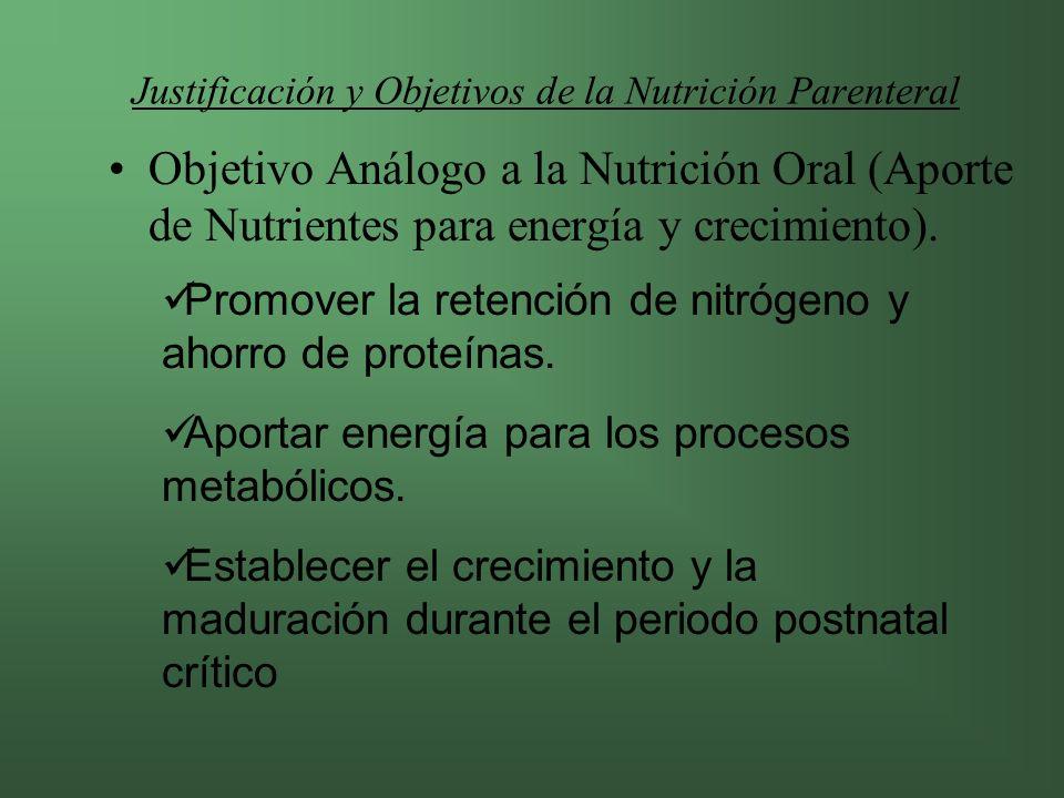 Justificación y Objetivos de la Nutrición Parenteral