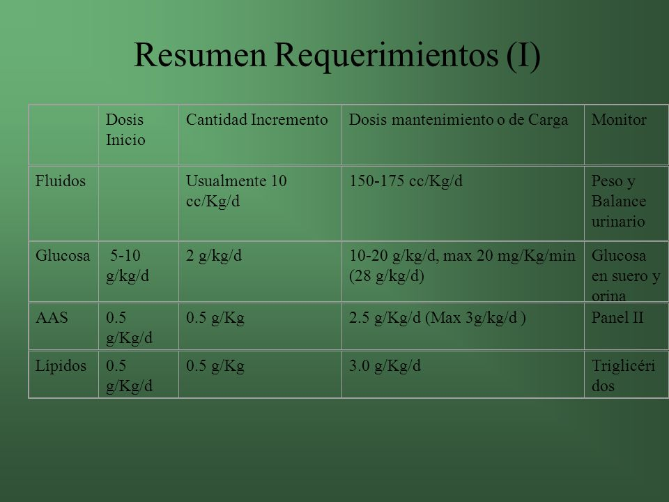 Resumen Requerimientos (I)