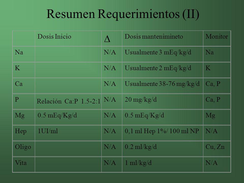 Resumen Requerimientos (II)