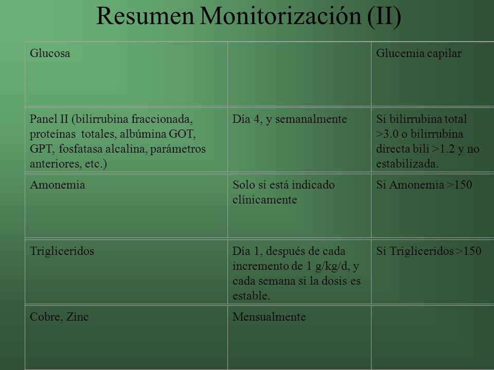 Resumen Monitorización (II)