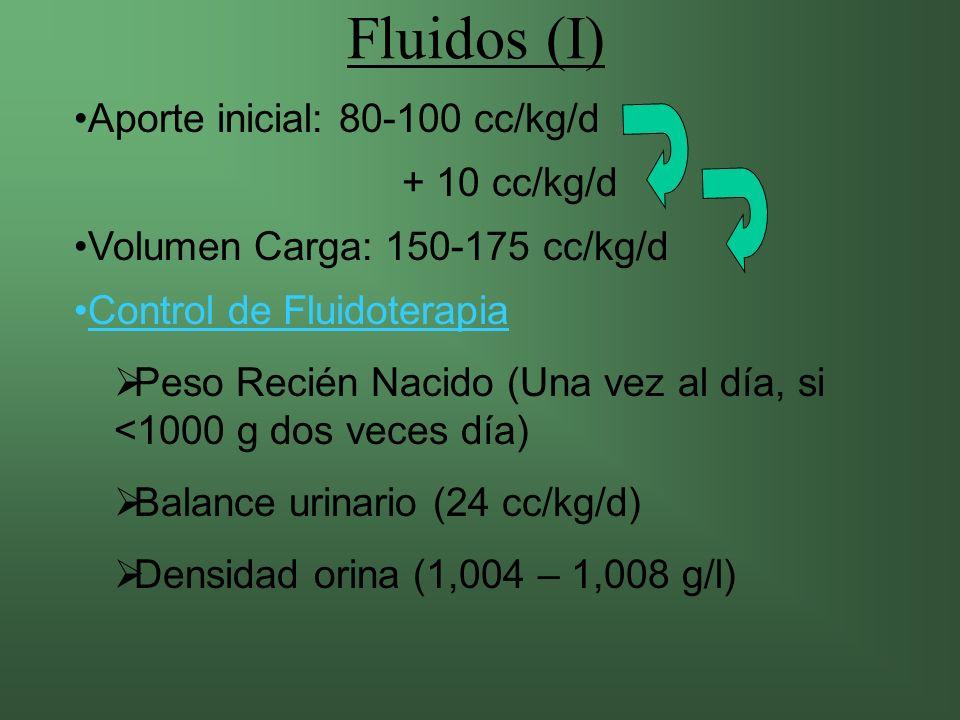 Fluidos (I) Aporte inicial: 80-100 cc/kg/d + 10 cc/kg/d