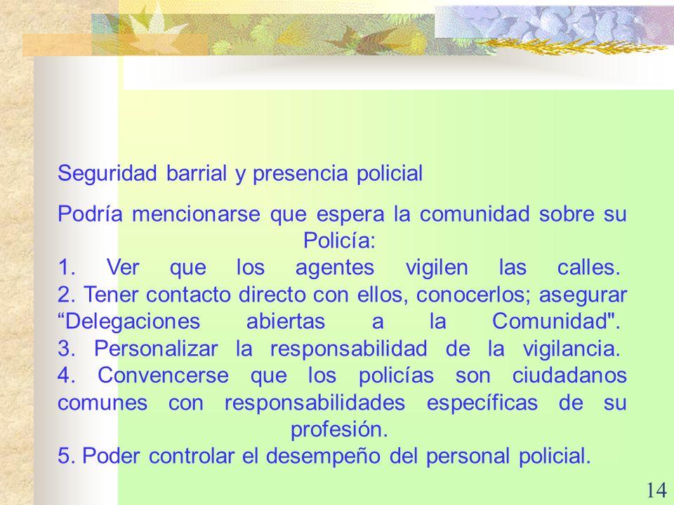 Seguridad barrial y presencia policial