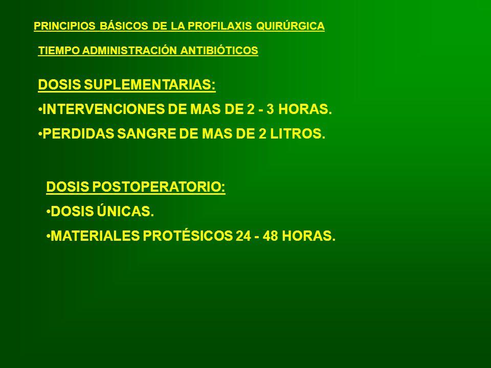 DOSIS SUPLEMENTARIAS: INTERVENCIONES DE MAS DE 2 - 3 HORAS.