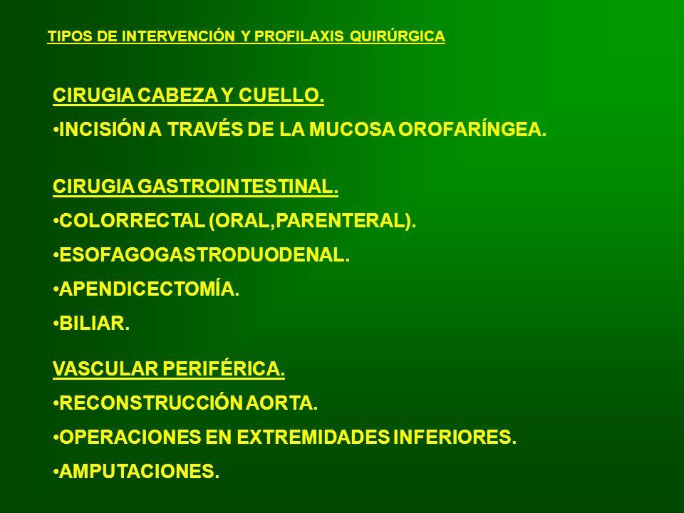 CIRUGIA CABEZA Y CUELLO. INCISIÓN A TRAVÉS DE LA MUCOSA OROFARÍNGEA.
