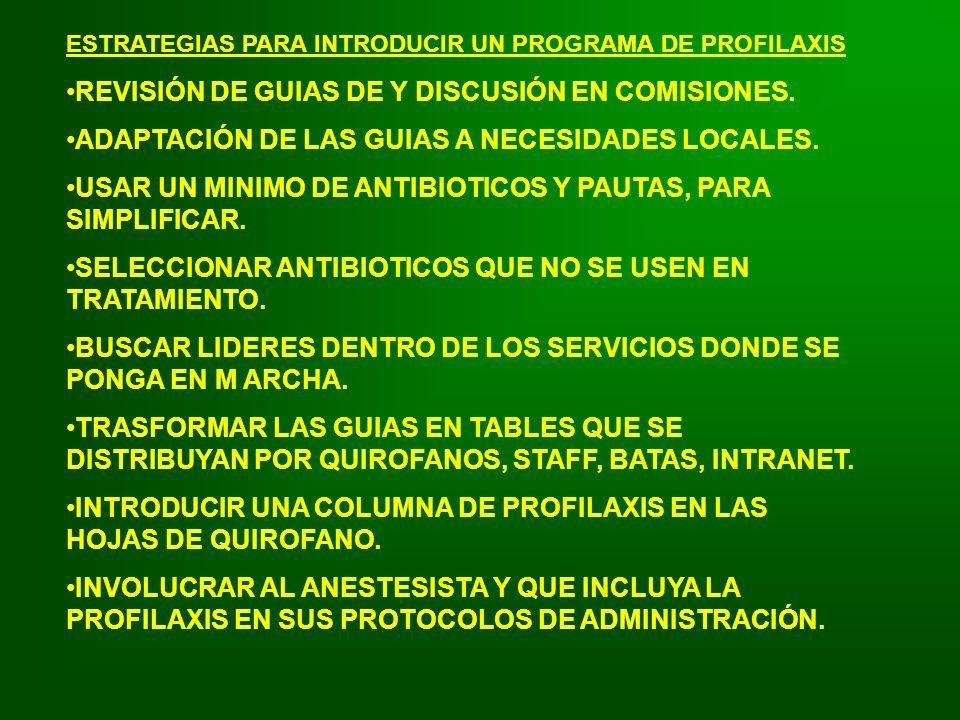 REVISIÓN DE GUIAS DE Y DISCUSIÓN EN COMISIONES.