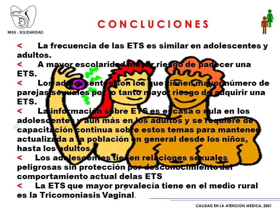 C O N C L U C I O N E S La frecuencia de las ETS es similar en adolescentes y adultos. A mayor escolaridad mayor riesgo de padecer una ETS.