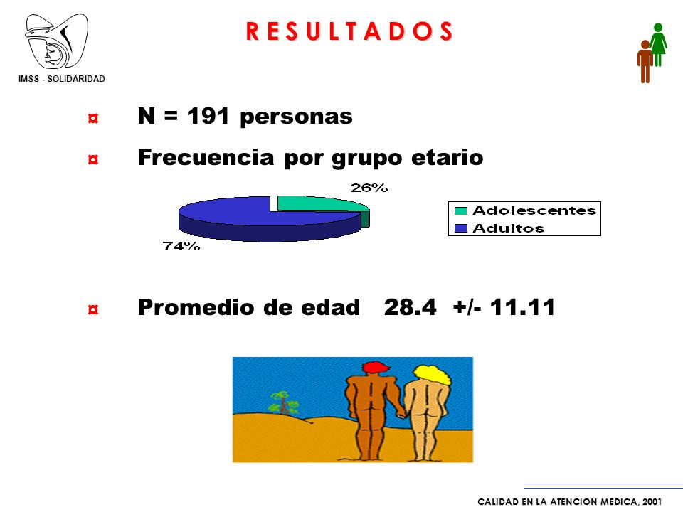 R E S U L T A D O S N = 191 personas Frecuencia por grupo etario