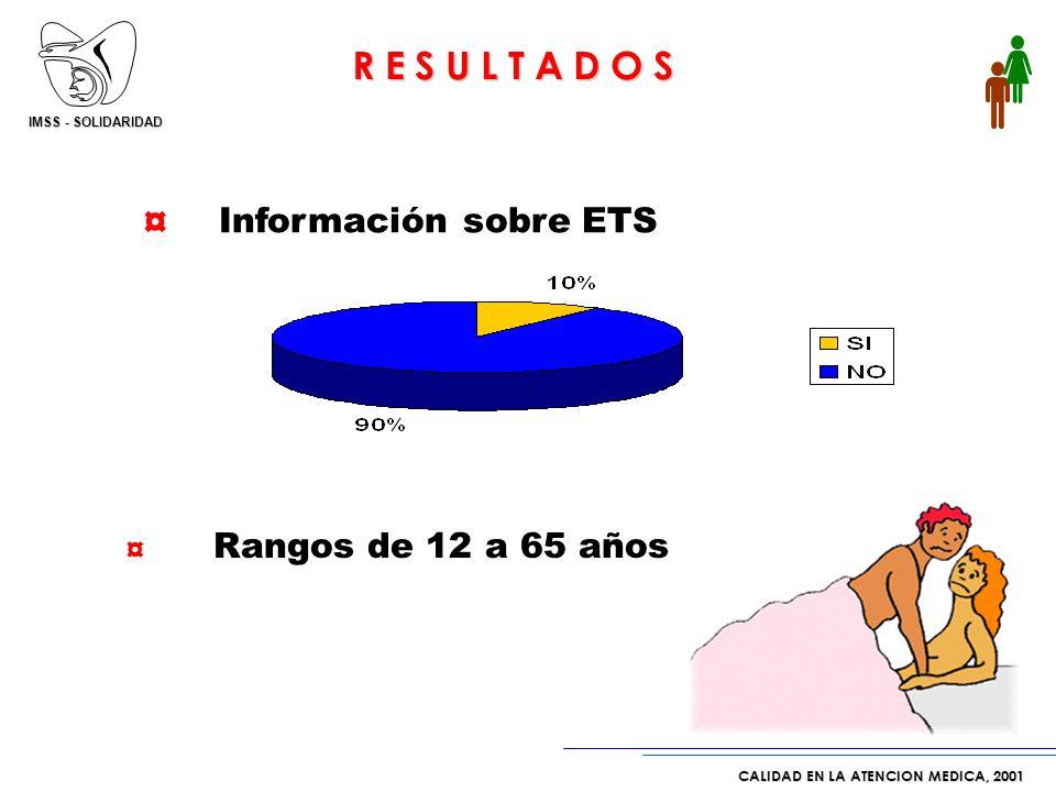 R E S U L T A D O S Información sobre ETS Rangos de 12 a 65 años